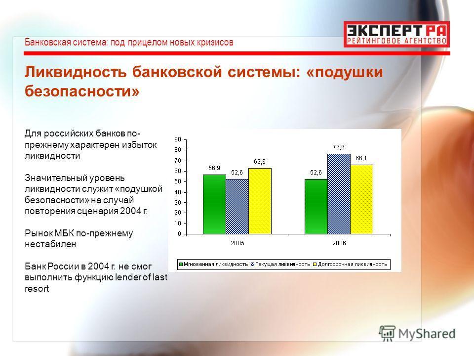 Банковская система: под прицелом новых кризисов Ликвидность банковской системы: «подушки безопасности» Для российских банков по- прежнему характерен избыток ликвидности Значительный уровень ликвидности служит «подушкой безопасности» на случай повторе