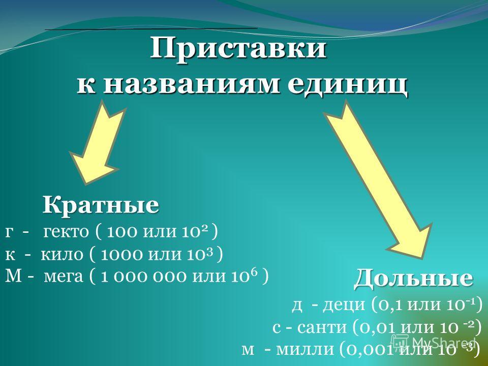 Приставки к названиям единиц к названиям единиц Кратные Кратные г - гекто ( 100 или 10 2 ) к - кило ( 1000 или 10 3 ) М - мега ( 1 000 000 или 10 6 ) Дольные д - деци (0,1 или 10 -1 ) с - санти (0,01 или 10 -2 ) м - милли (0,001 или 10 -3 )