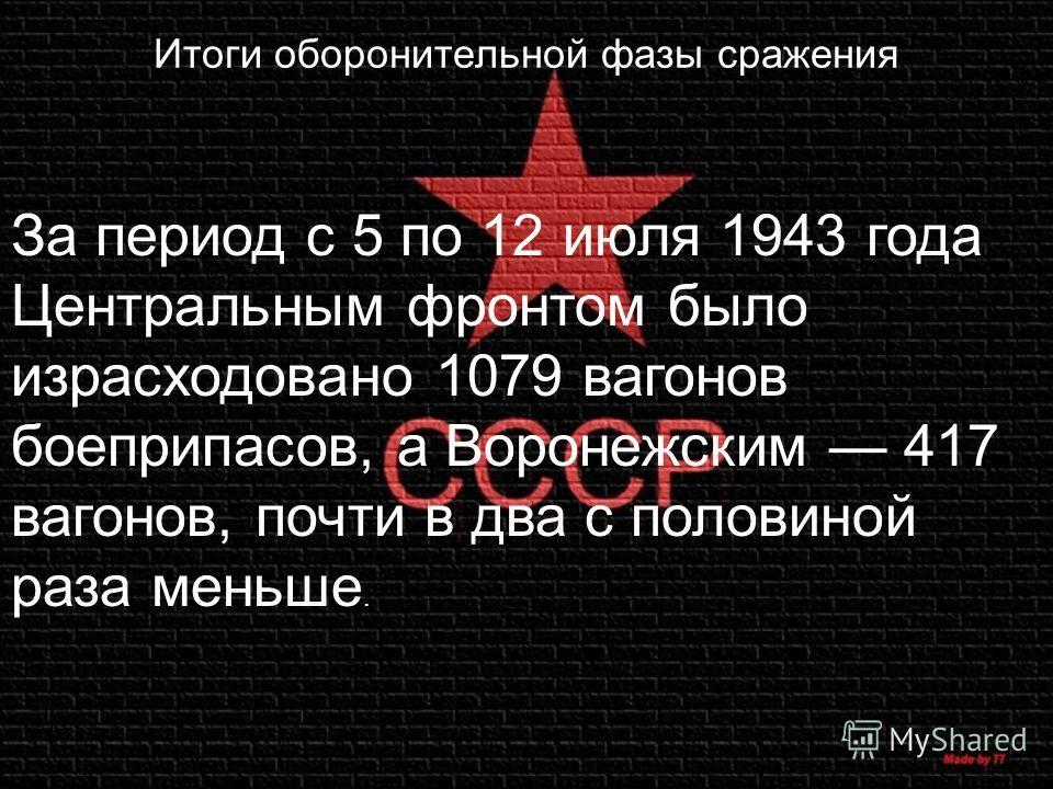 Итоги оборонительной фазы сражения За период с 5 по 12 июля 1943 года Центральным фронтом было израсходовано 1079 вагонов боеприпасов, а Воронежским 417 вагонов, почти в два с половиной раза меньше.