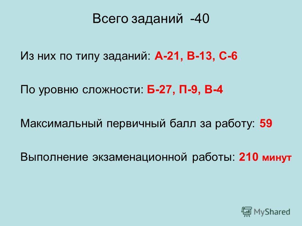 Всего заданий -40 Из них по типу заданий: А-21, В-13, С-6 По уровню сложности: Б-27, П-9, В-4 Максимальный первичный балл за работу: 59 Выполнение экзаменационной работы: 210 минут