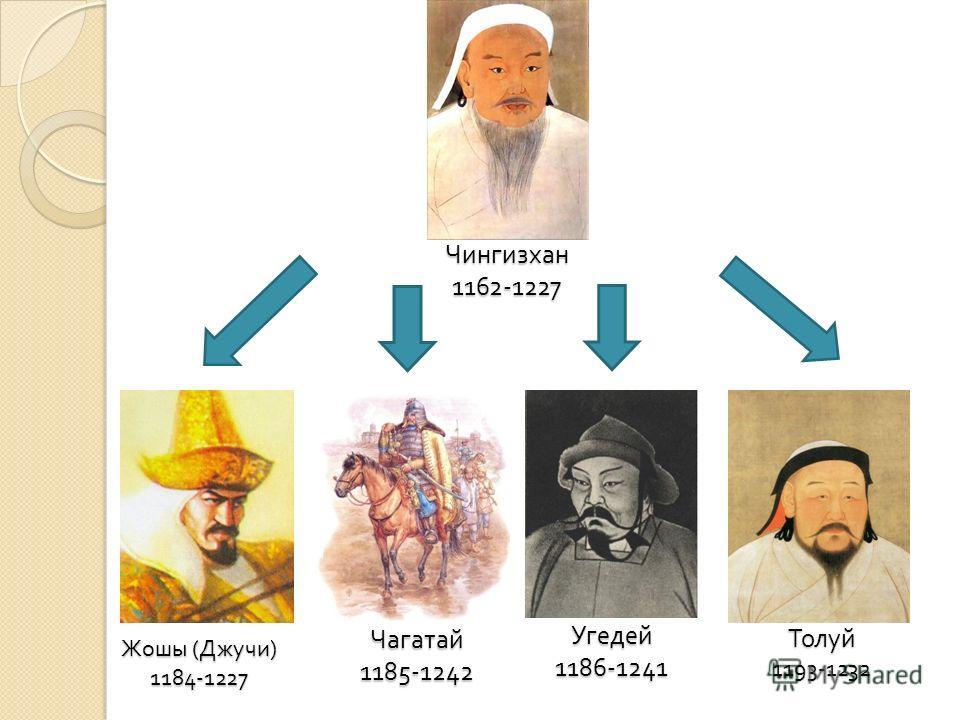 Чингизхан 1162-1227 Жошы ( Джучи ) 1184-1227Чагатай1185-1242 Угедей1186-1241Толуй1193-1232
