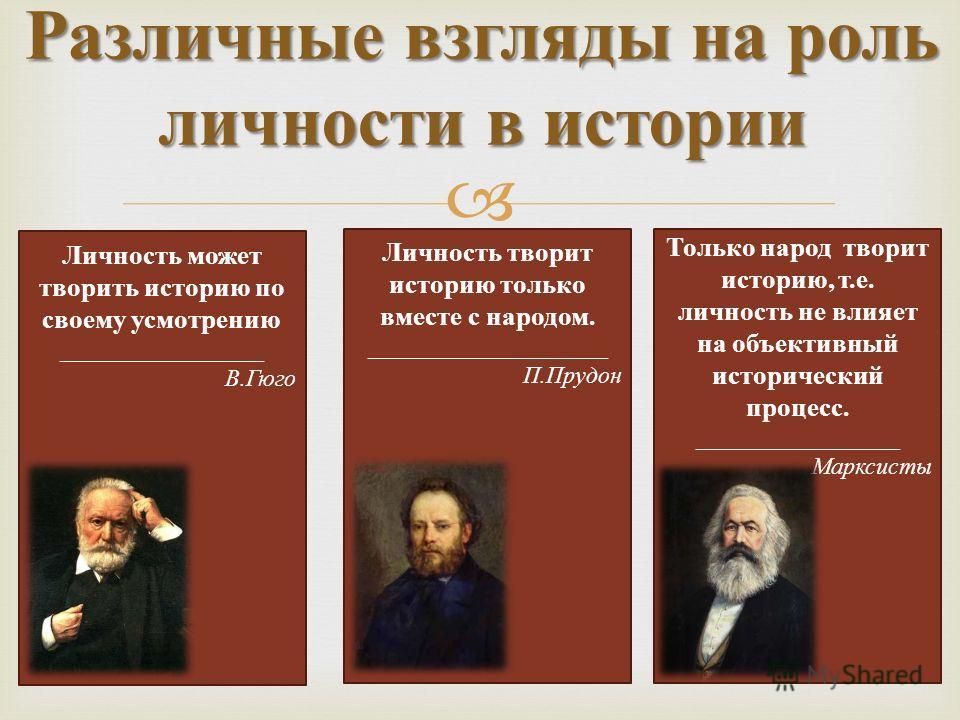 Различные взгляды на роль личности в истории Личность может творить историю по своему усмотрению _________________ В.Гюго Личность творит историю только вместе с народом. ____________________ П.Прудон Только народ творит историю, т.е. личность не вли