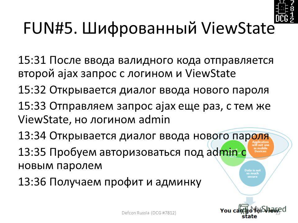 FUN#5. Шифрованный ViewState 15:31 После ввода валидного кода отправляется второй ajax запрос с логином и ViewState 15:32 Открывается диалог ввода нового пароля 15:33 Отправляем запрос ajax еще раз, с тем же ViewState, но логином admin 13:34 Открывае