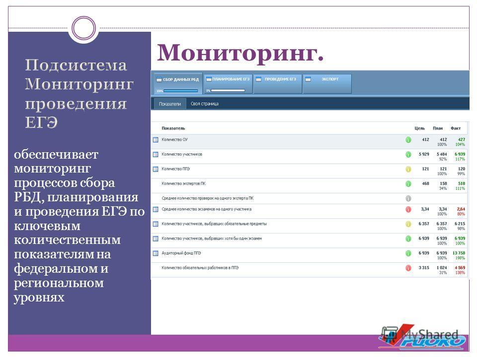Мониторинг. обеспечивает мониторинг процессов сбора РБД, планирования и проведения ЕГЭ по ключевым количественным показателям на федеральном и региональном уровнях