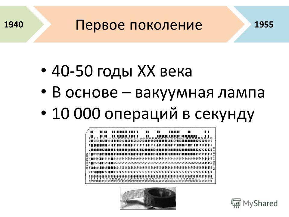 40-50 годы XX века В основе – вакуумная лампа 10 000 операций в секунду 1955 Первое поколение 1940