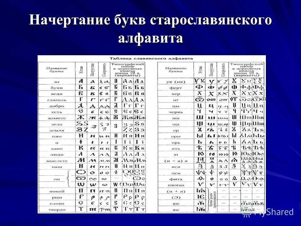 Начертание букв старославянского алфавита