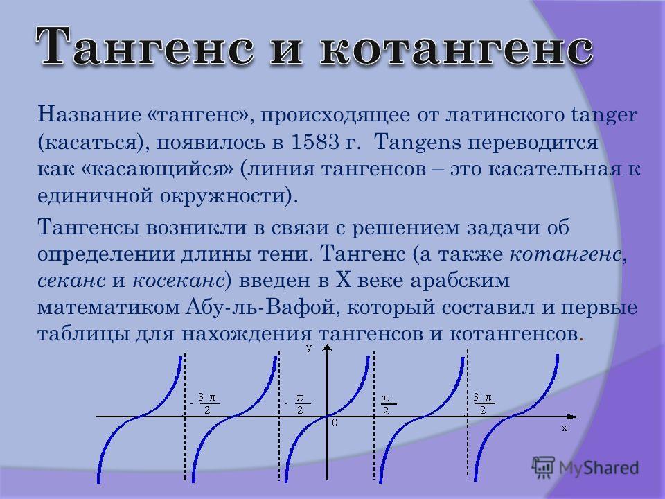 Название «тангенс», происходящее от латинского tanger (касаться), появилось в 1583 г. Tangens переводится как «касающийся» (линия тангенсов – это касательная к единичной окружности). Тангенсы возникли в связи с решением задачи об определении длины те