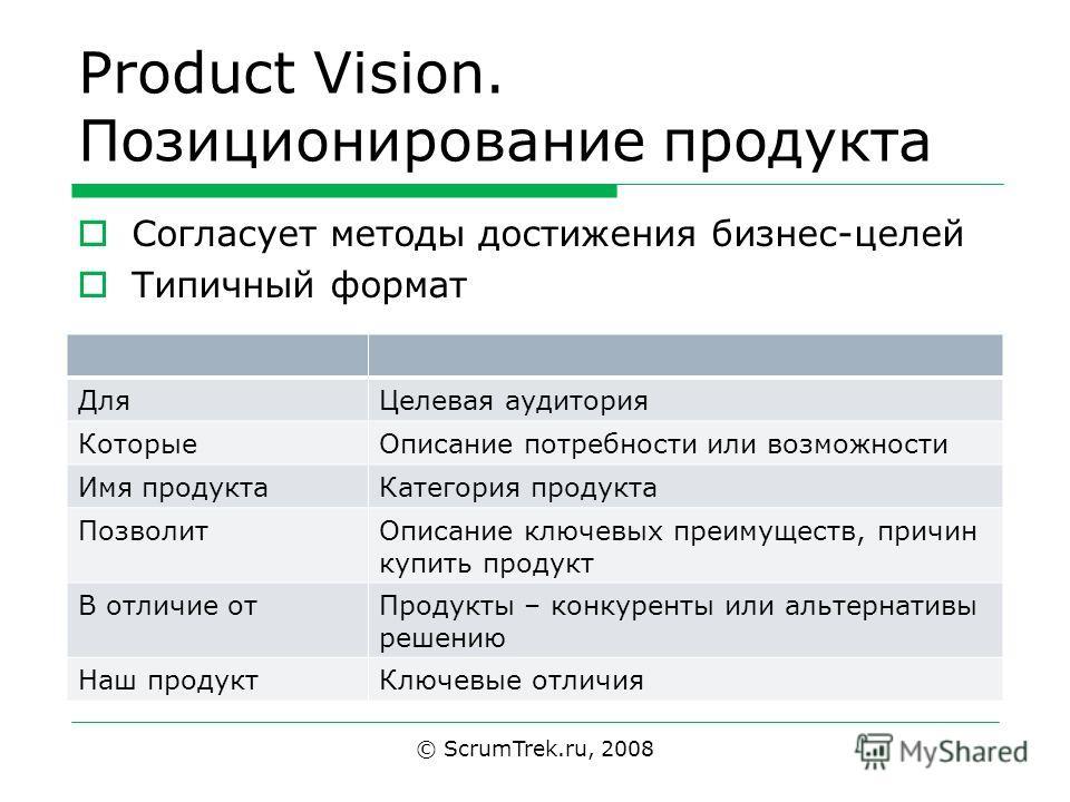 Product Vision. Позиционирование продукта ДляЦелевая аудитория КоторыеОписание потребности или возможности Имя продуктаКатегория продукта ПозволитОписание ключевых преимуществ, причин купить продукт В отличие отПродукты – конкуренты или альтернативы