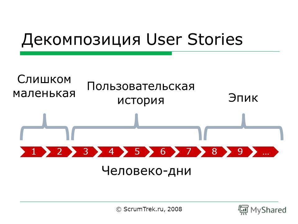 Декомпозиция User Stories Человеко-дни © ScrumTrek.ru, 2008 123456789… Слишком маленькая Пользовательская история Эпик
