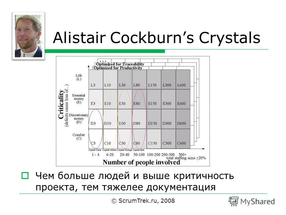 Alistair Cockburns Crystals Чем больше людей и выше критичность проекта, тем тяжелее документация © ScrumTrek.ru, 2008