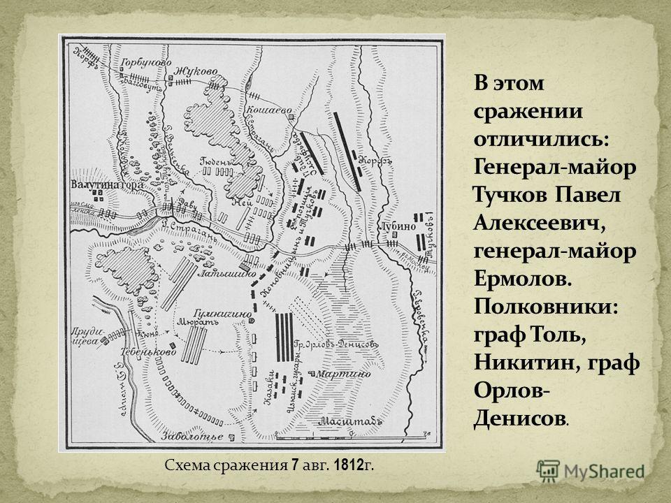 Схема сражения 7 авг. 1812 г.