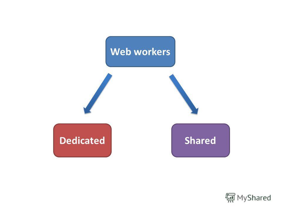DedicatedShared Web workers
