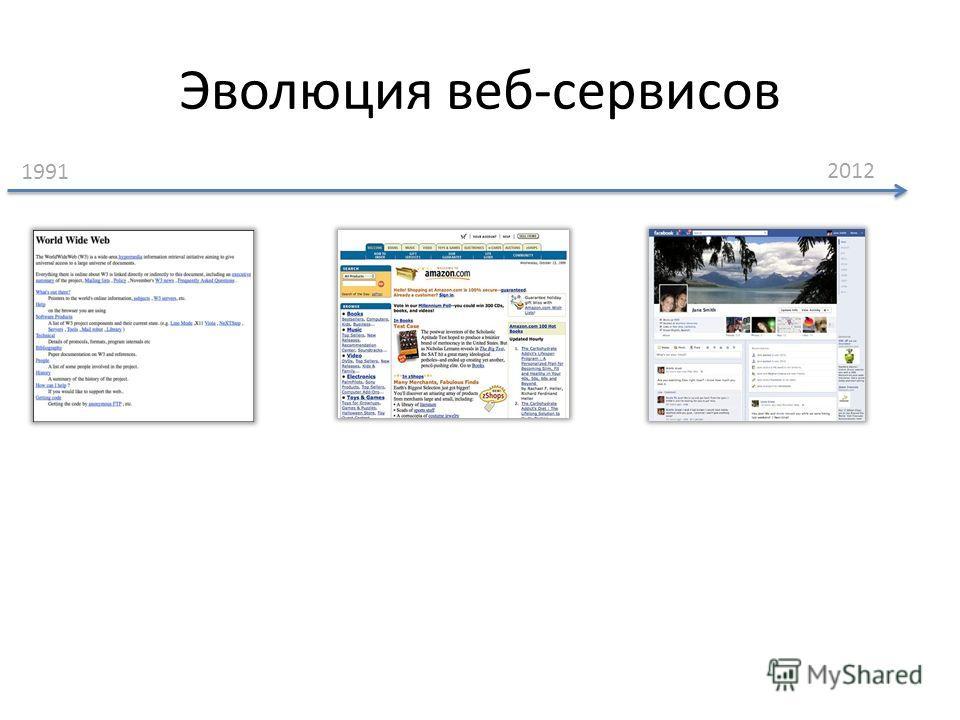 Эволюция веб-сервисов 1991 2012