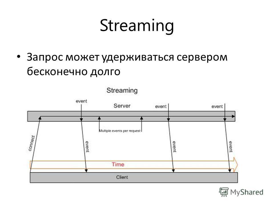 Streaming Запрос может удерживаться сервером бесконечно долго