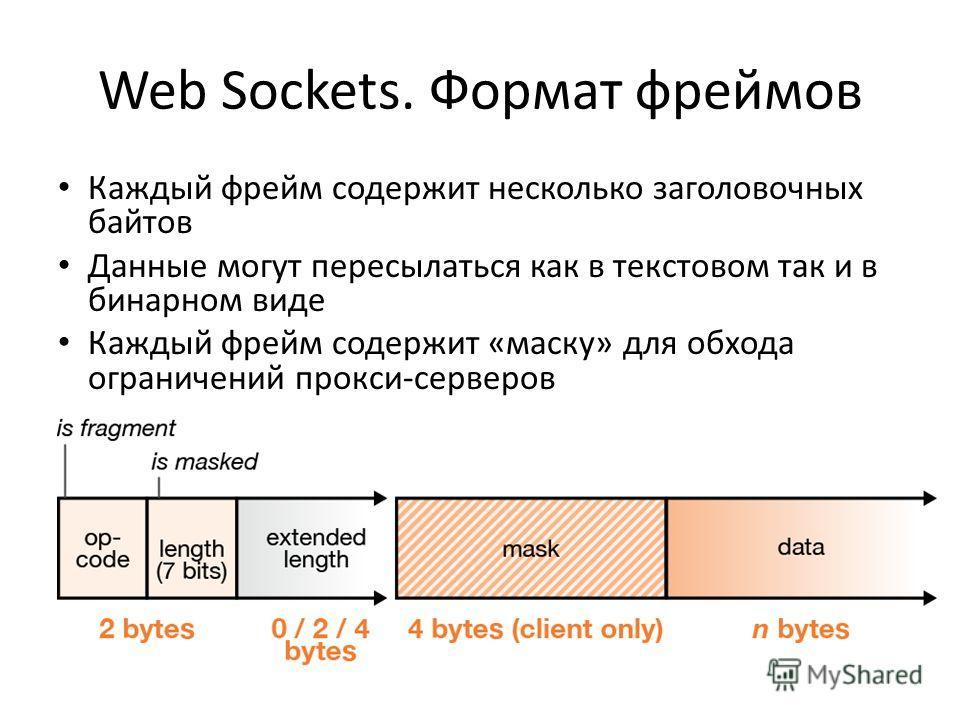 Web Sockets. Формат фреймов Каждый фрейм содержит несколько заголовочных байтов Данные могут пересылаться как в текстовом так и в бинарном виде Каждый фрейм содержит «маску» для обхода ограничений прокси-серверов