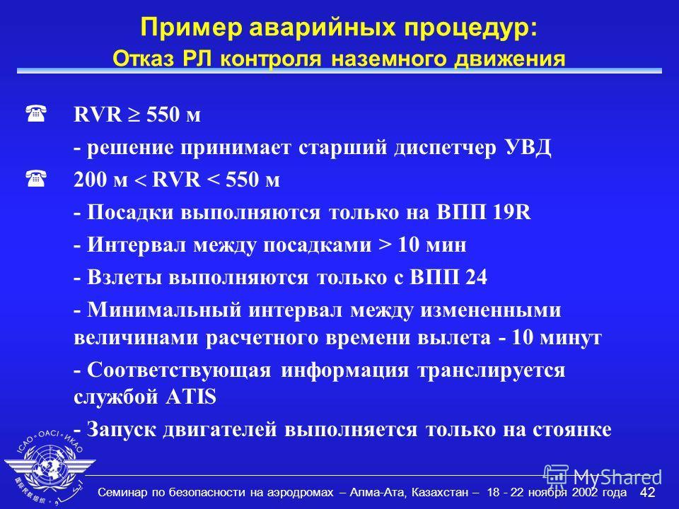 Семинар по безопасности на аэродромах – Алма-Ата, Казахстан – 18 - 22 ноября 2002 года 42 Пример аварийных процедур: Отказ РЛ контроля наземного движения (RVR 550 м - решение принимает старший диспетчер УВД (200 м RVR < 550 м - Посадки выполняются то