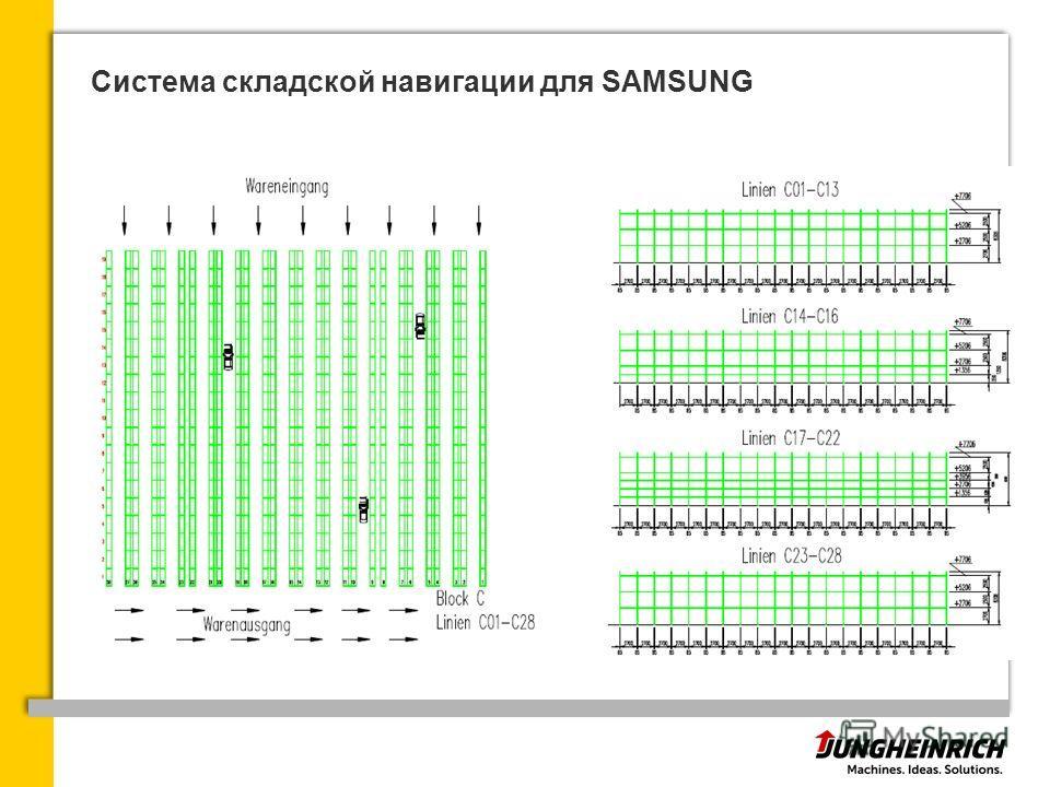 Система складской навигации для SAMSUNG