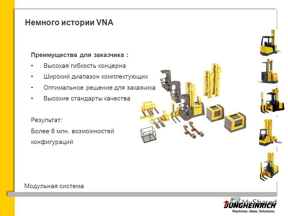 Преимущества для заказчика : Высокая гибкость концерна Широкий диапазон комплектующих Оптимальное решение для заказчика Высокие стандарты качества Результат: Более 6 млн. возможностей конфигураций Модульная система