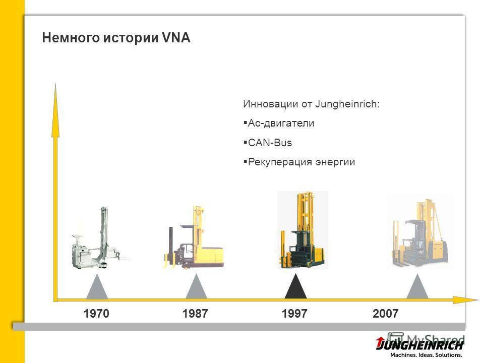 1970199719872007 Инновации от Jungheinrich: Ac-двигатели CAN-Bus Рекуперация энергии Немного истории VNA