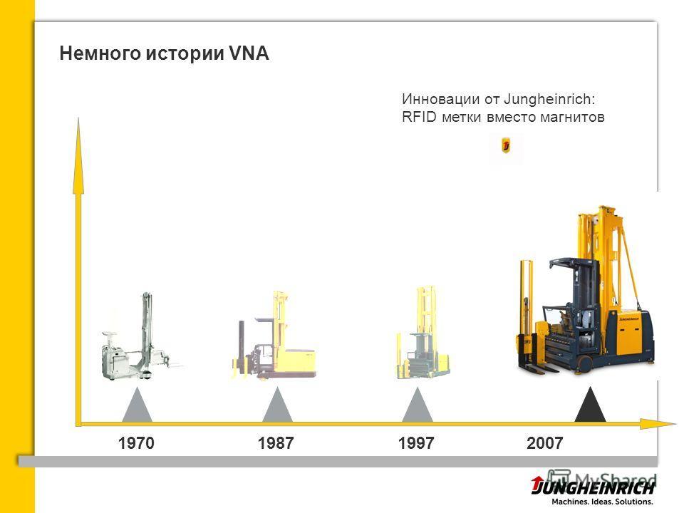 1970199719872007 Инновации от Jungheinrich: RFID метки вместо магнитов