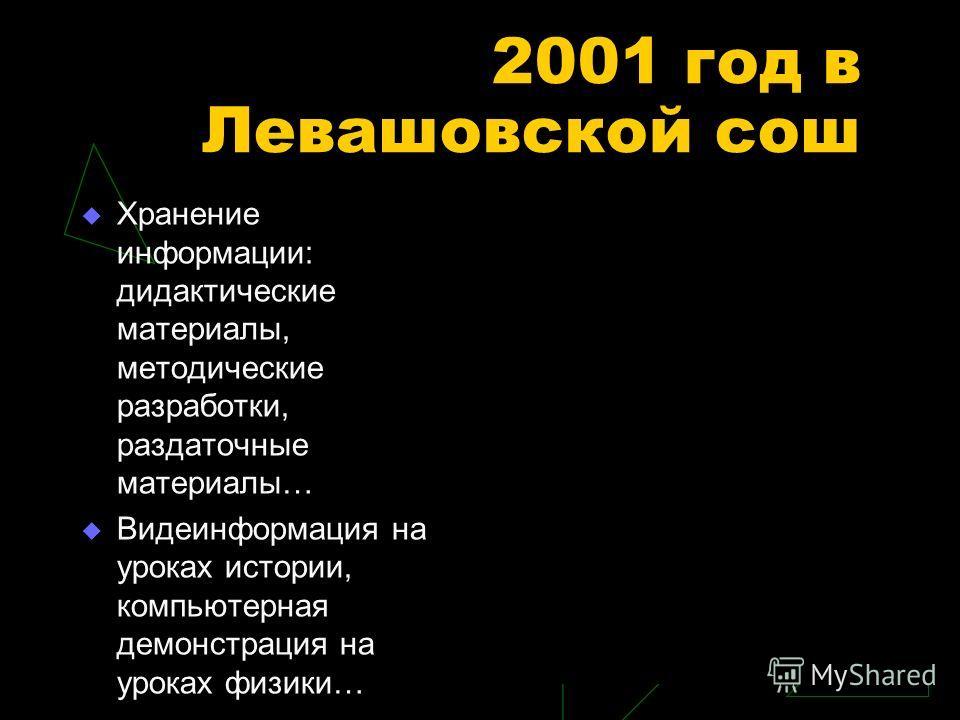 2001 год в Левашовской сош Хранение информации: дидактические материалы, методические разработки, раздаточные материалы… Видеинформация на уроках истории, компьютерная демонстрация на уроках физики…
