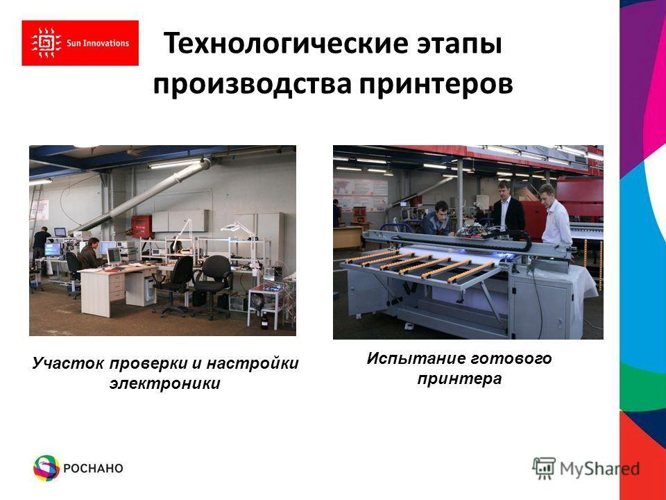 Технологические этапы производства принтеров Участок проверки и настройки электроники Испытание готового принтера