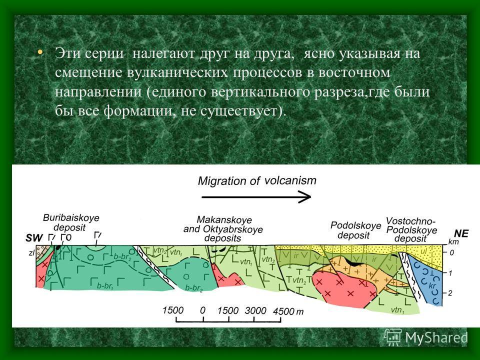Эти серии налегают друг на друга, ясно указывая на смещение вулканических процессов в восточном направлении (единого вертикального разреза,где были бы все формации, не существует).