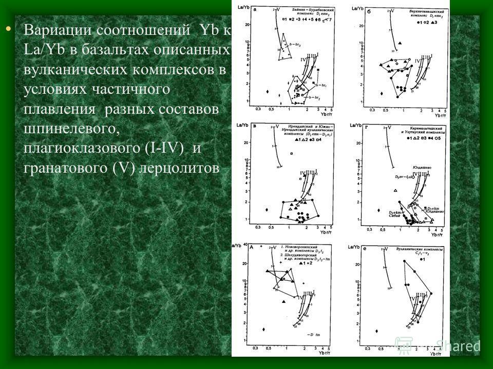Вариации соотношений Yb к La/Yb в базальтах описанных вулканических комплексов в условиях частичного плавления разных составов шпинелевого, плагиоклазового (I-IV) и гранатового (V) лерцолитов