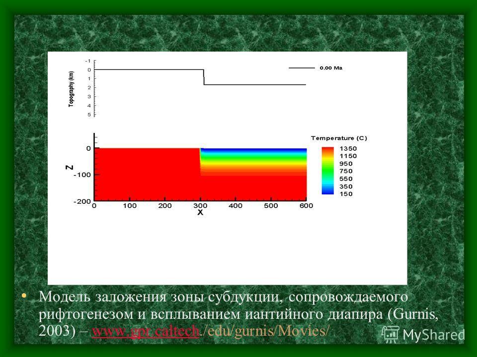 Модель заложения зоны субдукции, сопровождаемого рифтогенезом и всплыванием иантийного диапира (Gurnis, 2003) – www.gpr.caltech./edu/gurnis/Movies/www.gpr.caltech