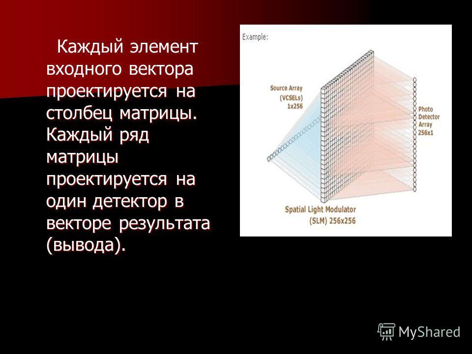 Каждый элемент входного вектора проектируется на столбец матрицы. Каждый ряд матрицы проектируется на один детектор в векторе результата (вывода). Каждый элемент входного вектора проектируется на столбец матрицы. Каждый ряд матрицы проектируется на о