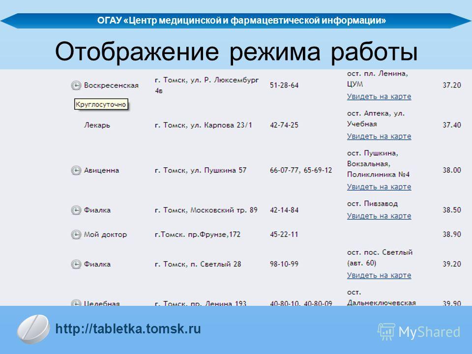 Отображение режима работы http://tabletka.tomsk.ru ОГАУ «Центр медицинской и фармацевтической информации»