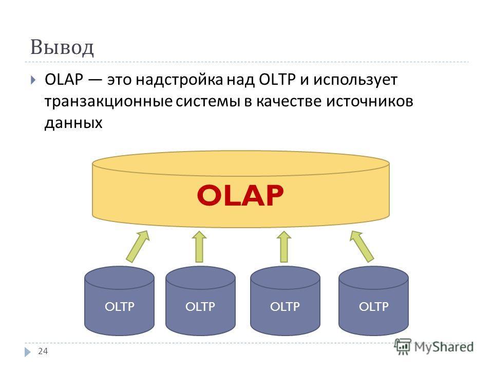 Вывод OLAP это надстройка над OLТP и использует транзакционные системы в качестве источников данных 24 OLTP OLAP OLTP