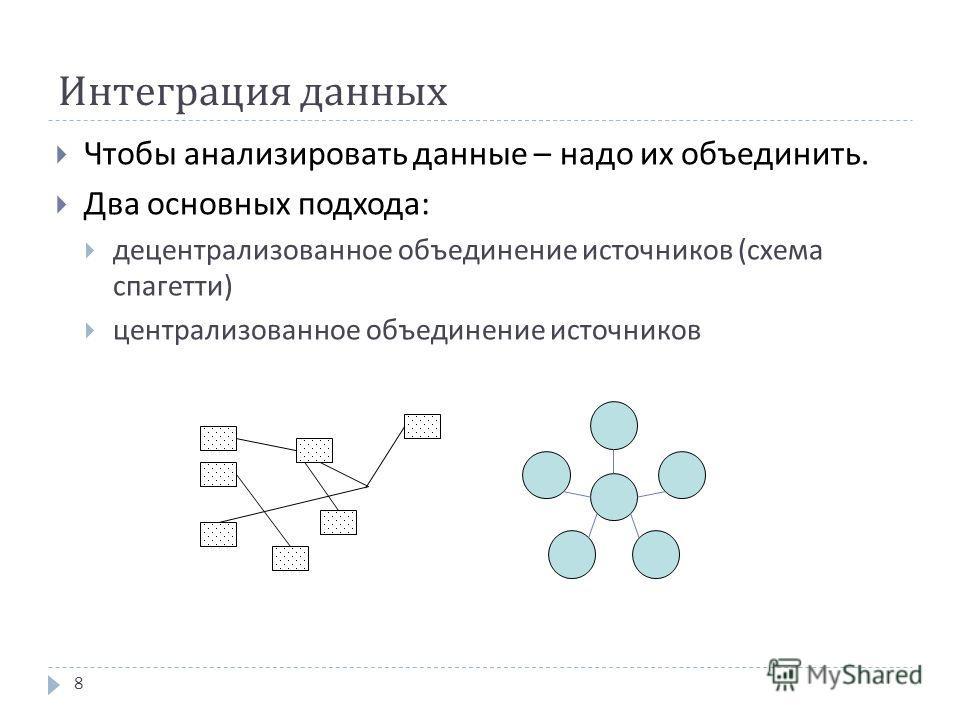 Интеграция данных Чтобы анализировать данные – надо их объединить. Два основных подхода : децентрализованное объединение источников ( схема спагетти ) централизованное объединение источников 8
