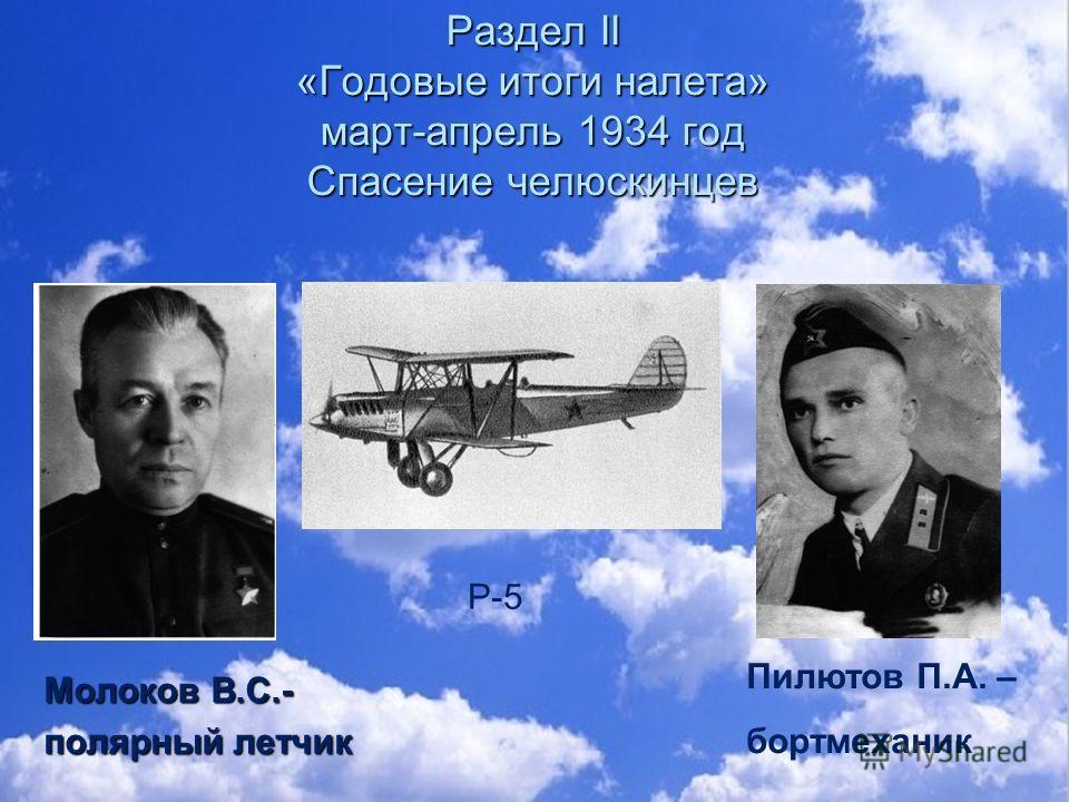 Молоков В.С.- полярный летчик Р-5 Пилютов П.А. – бортмеханик