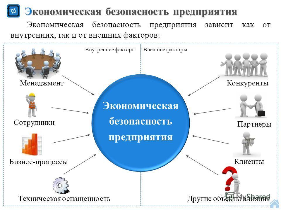 филиале задачи информационной безопасности торгового предпрития должно