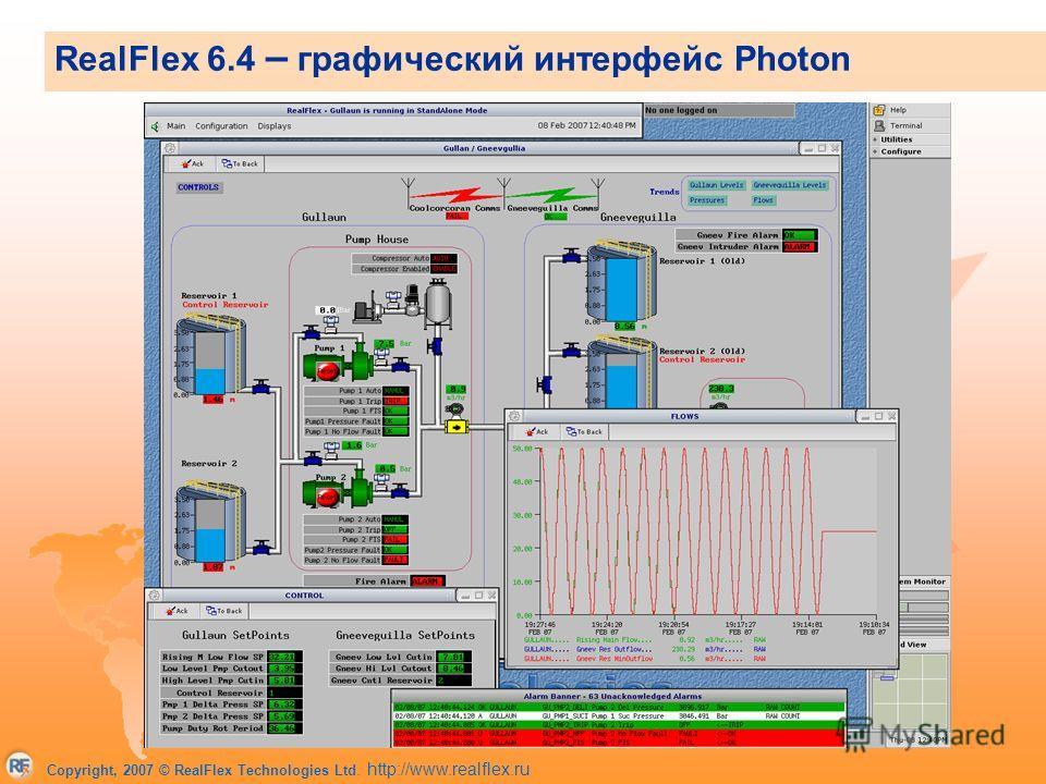 Copyright, 2007 © RealFlex Technologies Ltd. http://www.realflex.ru RealFlex 6.4 – графический интерфейс Photon