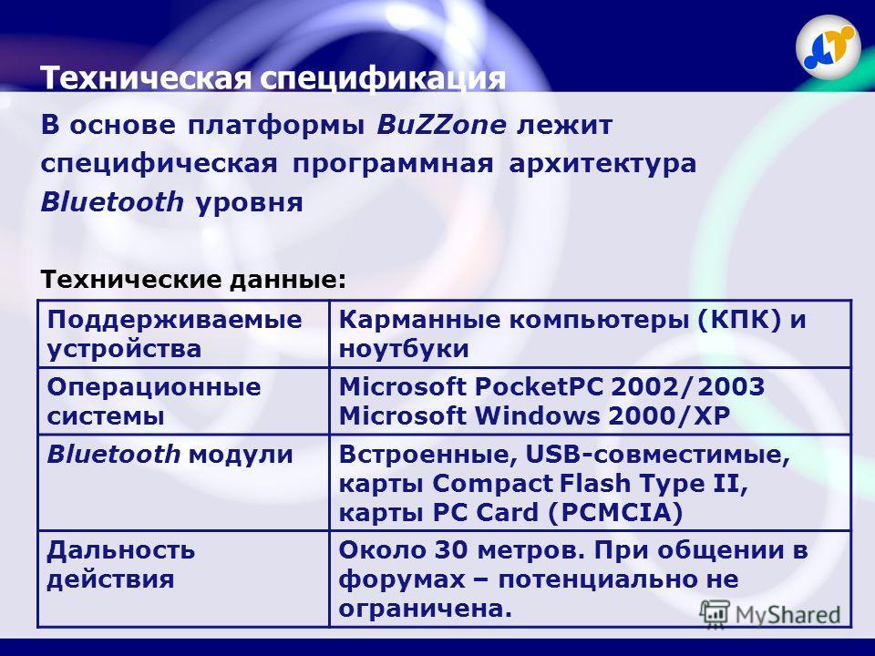Техническая спецификация В основе платформы BuZZone лежит специфическая программная архитектура Bluetooth уровня Поддерживаемые устройства Карманные компьютеры (КПК) и ноутбуки Операционные системы Microsoft PocketPC 2002/2003 Microsoft Windows 2000/