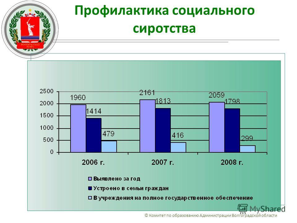 Профилактика социального сиротства © Комитет по образованию Администрации Волгоградской области