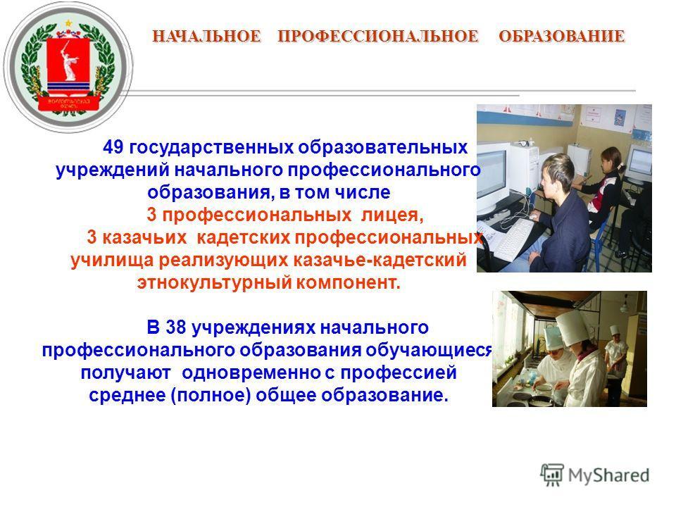 НАЧАЛЬНОЕ ПРОФЕССИОНАЛЬНОЕ ОБРАЗОВАНИЕ 49 государственных образовательных учреждений начального профессионального образования, в том числе 3 профессиональных лицея, 3 казачьих кадетских профессиональных училища реализующих казачье-кадетский этнокульт