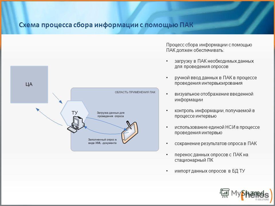 Процесс сбора информации с помощью ПАК должен обеспечивать: загрузку в ПАК необходимых данных для проведения опросов ручной ввод данных в ПАК в процессе проведения интервьюирования визуальное отображение введенной информации контроль информации, полу