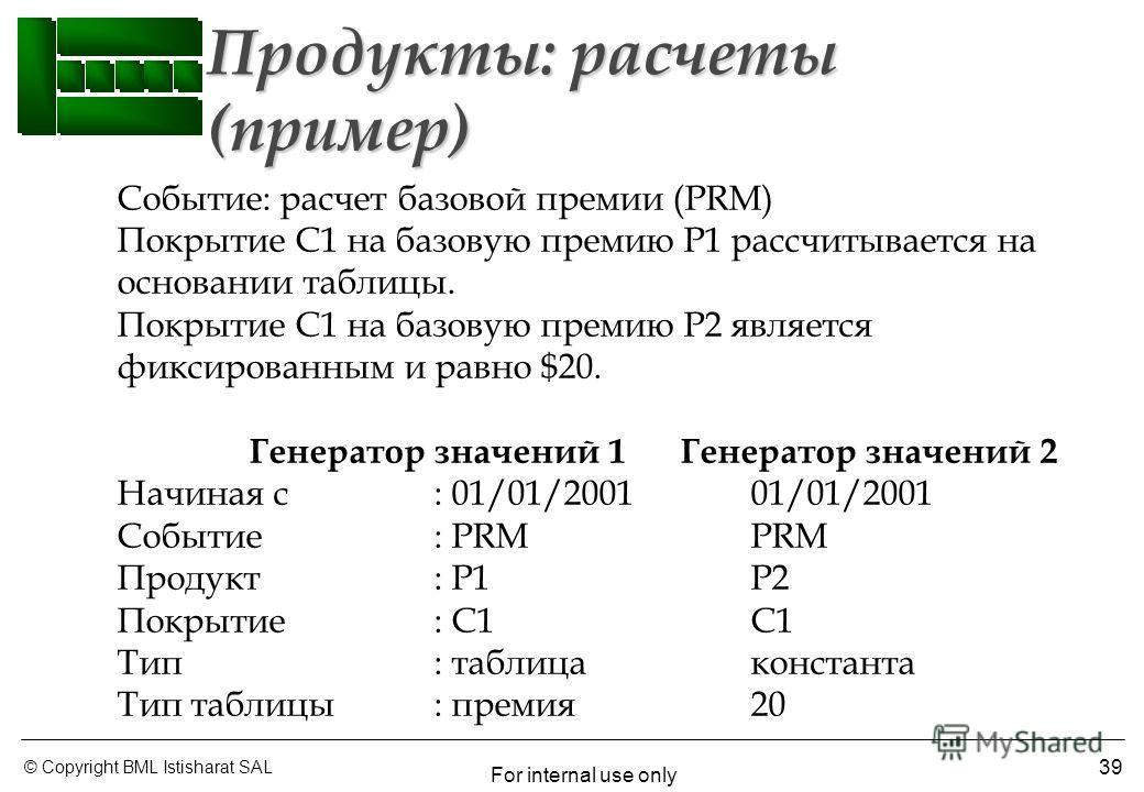 © Copyright BML Istisharat SAL For internal use only 39 value generator table Продукты: расчеты (пример) Событие: расчет базовой премии (PRM) Покрытие C1 на базовую премию P1 рассчитывается на основании таблицы. Покрытие C1 на базовую премию P2 являе