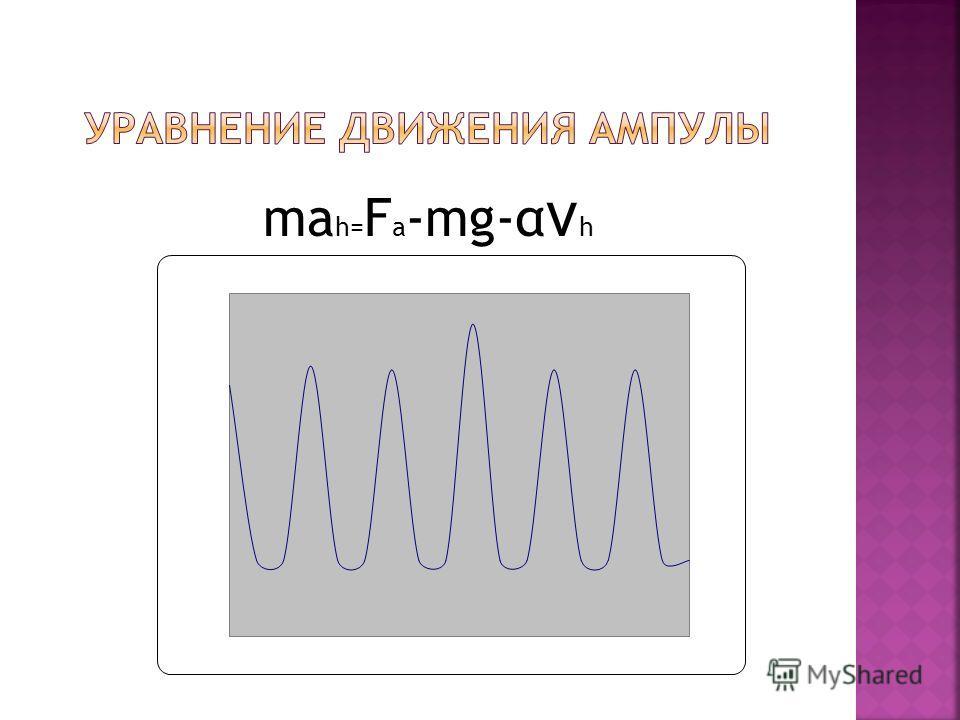 ma h= F a -mg-α v h