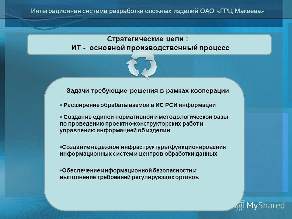 Стратегические цели : ИТ - основной производственный процесс Задачи требующие решения в рамках кооперации Расширение обрабатываемой в ИС РСИ информации Создание единой нормативной и методологической базы по проведению проектно-конструкторских работ и