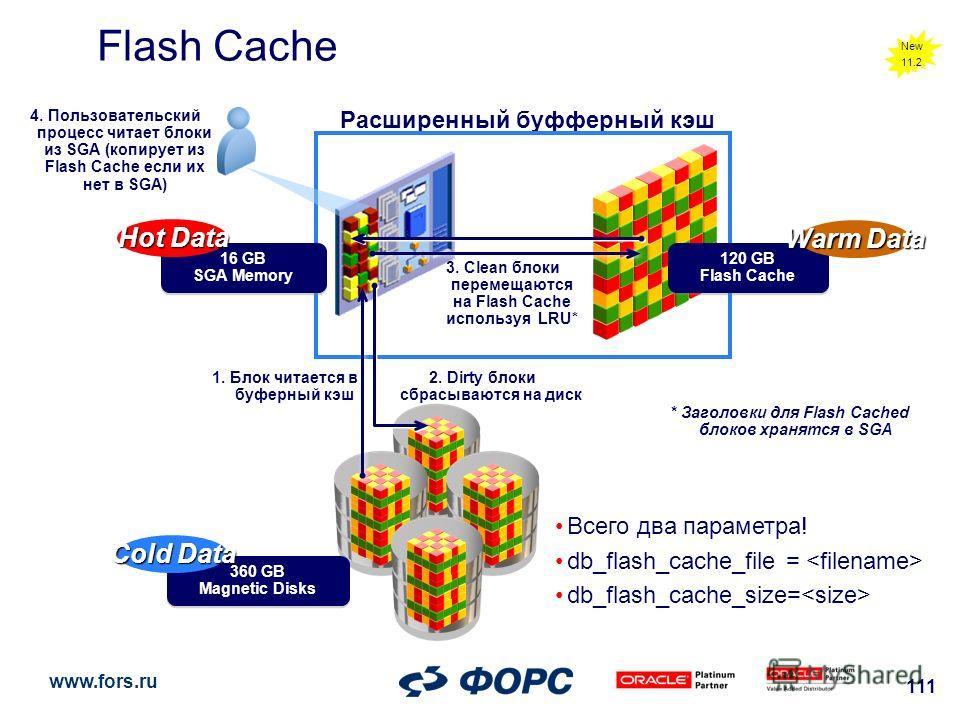 www.fors.ru 111 Flash Cache Расширенный буфферный кэш 120 GB Flash Cache 16 GB SGA Memory Hot Data Warm Data 1. Блок читается в буферный кэш 3. Clean блоки перемещаются на Flash Cache используя LRU* 2. Dirty блоки сбрасываются на диск 4. Пользователь