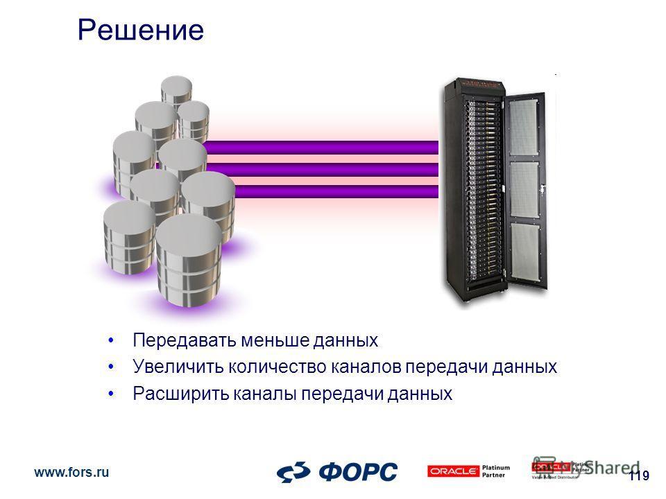 www.fors.ru 119 Решение Передавать меньше данных Увеличить количество каналов передачи данных Расширить каналы передачи данных