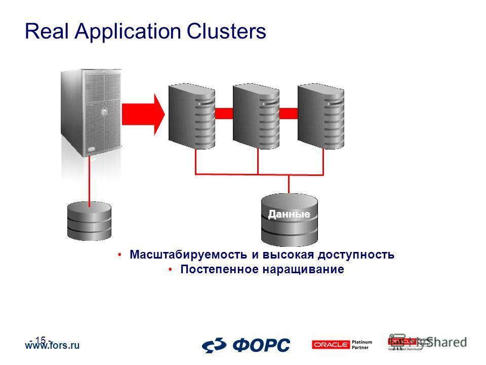 www.fors.ru - 15 - Масштабируемость и высокая доступность Постепенное наращивание Данные Real Application Clusters