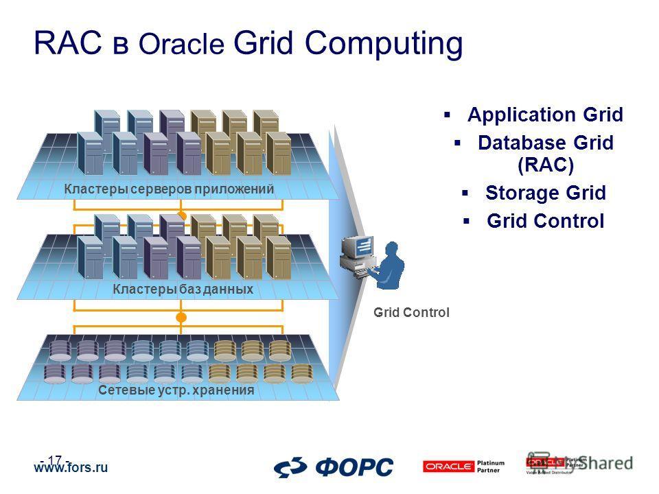 www.fors.ru - 17 - Кластеры серверов приложений Кластеры баз данных Сетевые устр. хранения Application Grid Database Grid (RAC) Storage Grid Grid Control RAC в Oracle Grid Computing