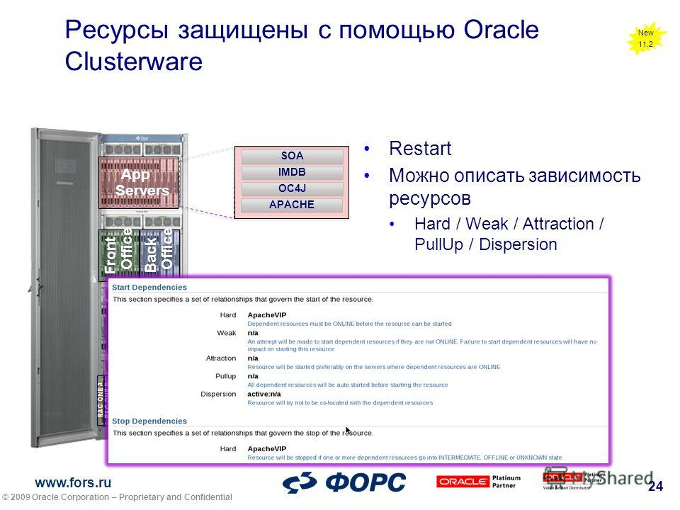 www.fors.ru 24 Front Office DW Back Office Free App Servers Ресурсы защищены с помощью Oracle Clusterware Restart Можно описать зависимость ресурсов Hard / Weak / Attraction / PullUp / Dispersion © 2009 Oracle Corporation – Proprietary and Confidenti