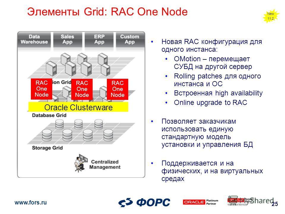 www.fors.ru 25 Элементы Grid: RAC One Node Новая RAC конфигурация для одного инстанса: OMotion – перемещает СУБД на другой сервер Rolling patches для одного инстанса и ОС Встроенная high availability Online upgrade to RAC Позволяет заказчикам использ