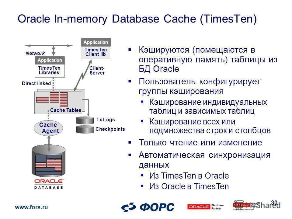 www.fors.ru 30 Oracle In-memory Database Cache (TimesTen) Кэшируются (помещаются в оперативную память) таблицы из БД Oracle Пользователь конфигурирует группы кэширования Кэширование индивидуальных таблиц и зависимых таблиц Кэширование всех или подмно